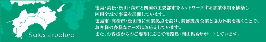 徳島・高松・松山・高知と四国の主要都市をネットワークする営業体制を構築し四国全域で事業を展開しています。徳島市・高松市・松山市に営業拠点を設け、業務提携企業と協力体制を築くことで、お客様の多様なニーズにお応えしています。また、お客様からのご要望に応じて淡路島・岡山県もサポートしています。